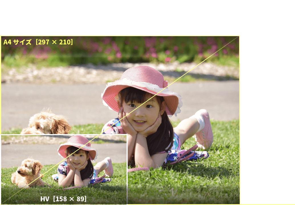 アプリプリントジャパンのHVサイズは、ハイビジョンと同じ比率